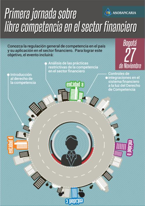 Primera Jornada sobre Libre Competencia en el Sector Financiero