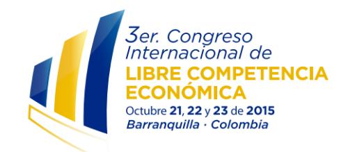 Tercer congreso libre competencia